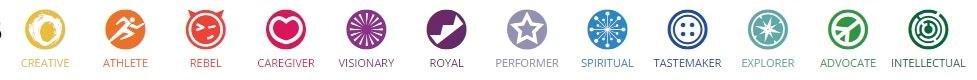archetypes logos