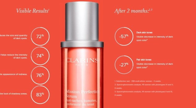Mission Perection Serum