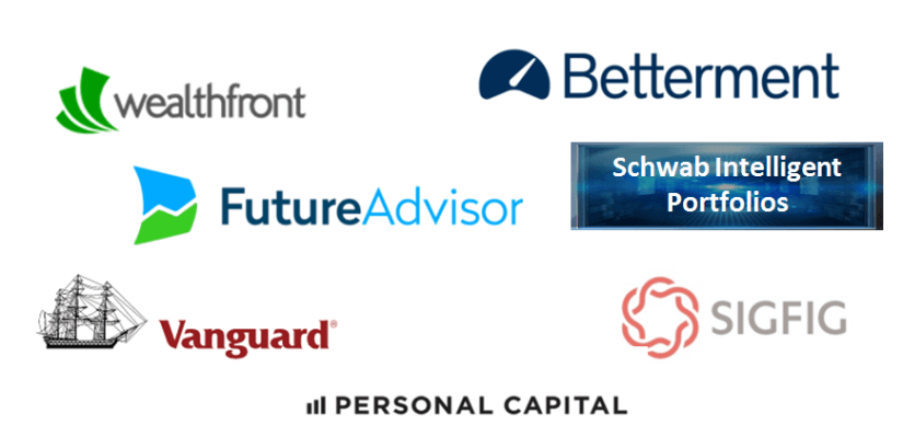 Image result for Robo-Advisors
