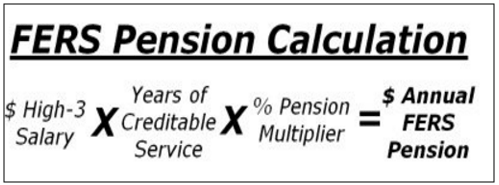 CSRS FERS vs. CalPERS vs. AARP Retirement Calculator