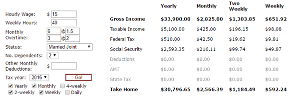 Easy Tax Deductions