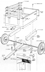 WORKSHOP PLANS, TRAILERS, TOW DOLLY, LAWN CARTS OLD TIMER