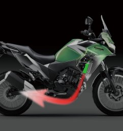 kawasaki s heat management technology helps draw hot air down and away from the rider  [ 1024 x 768 Pixel ]