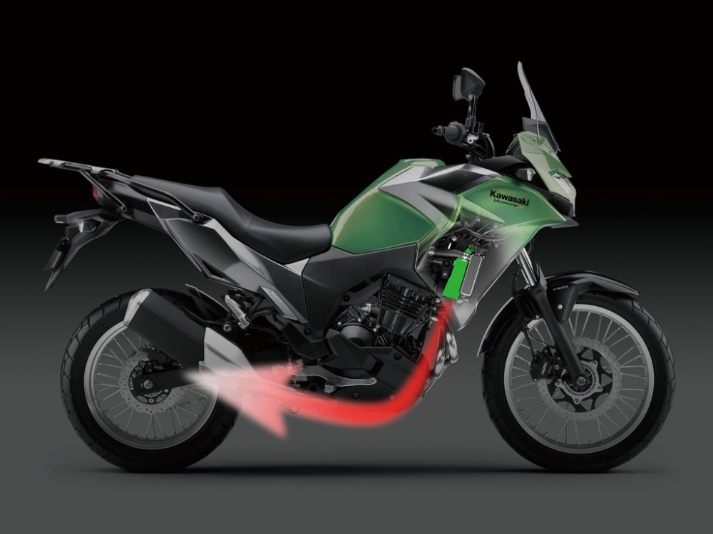 medium resolution of kawasaki s heat management technology helps draw hot air down and away from the rider