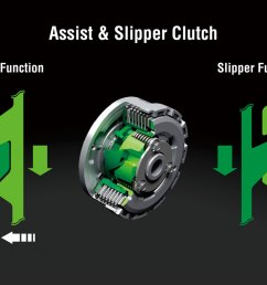 a slipper clutch helps avoid rear wheel skidding and skipping under excessive engine braking  [ 1024 x 768 Pixel ]