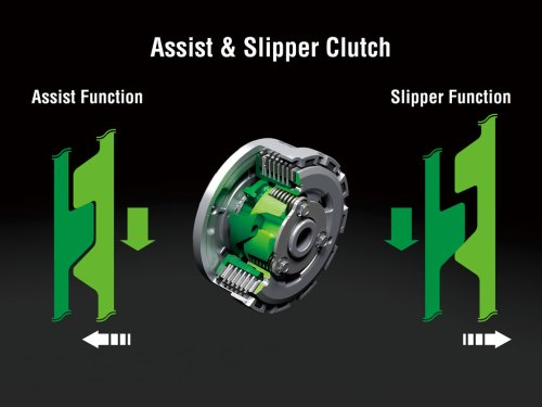 small resolution of a slipper clutch helps avoid rear wheel skidding and skipping under excessive engine braking