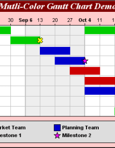 gantt chart with multiple bars per task in which the can be of different colors and completed milestone symbols also chartdirector gallery charts rh advsofteng