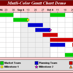 Bubble Diagram Template For Excel Honda Crx Stereo Wiring Chartdirector Chart Gallery - Gantt Charts
