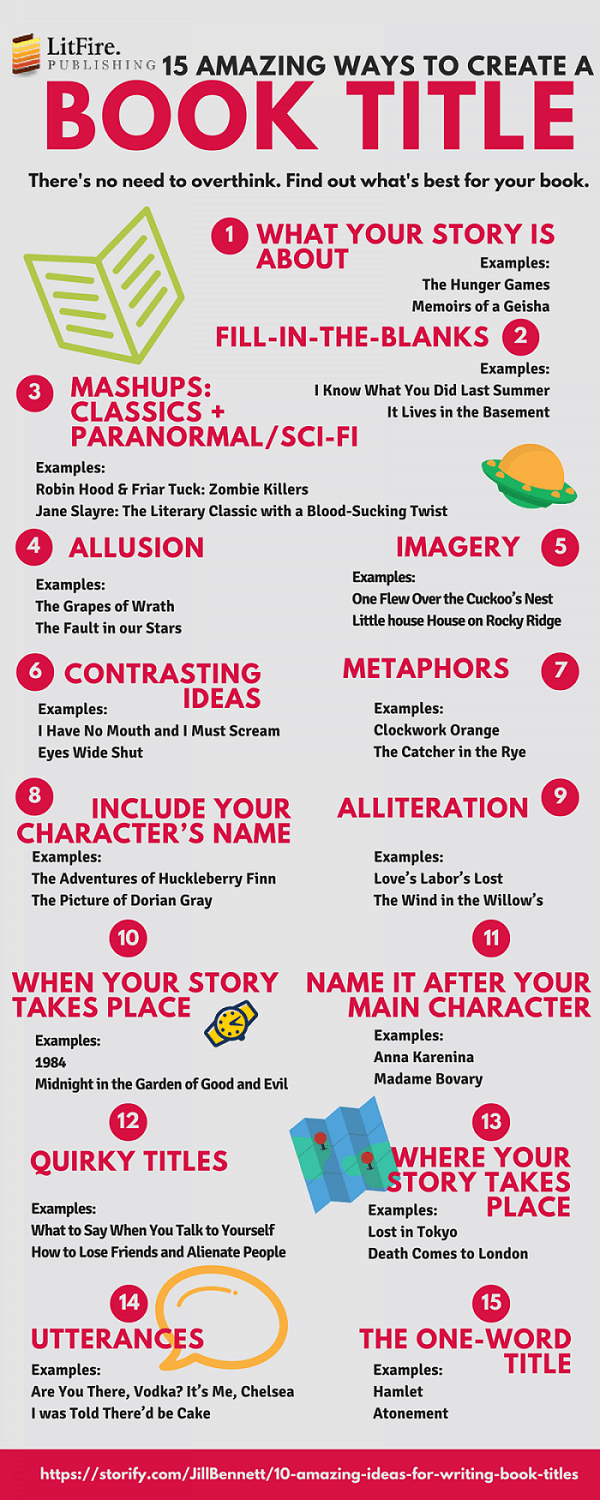 Tips On Creating Book Titles INFOGRAPHIC GalleyCat