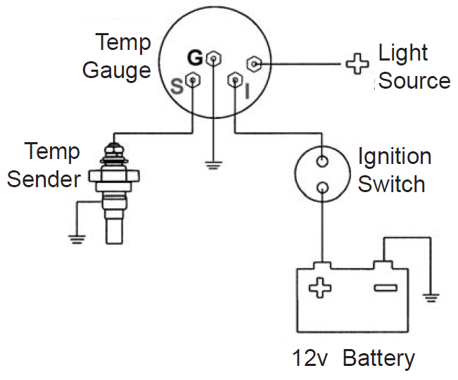 saas water temp gauge wiring diagram ford ranger wire speco how to install a mechanical • edmiracle.co