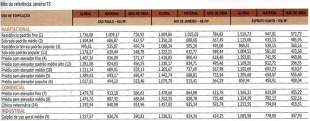 base-tabela-de-honorarios-2