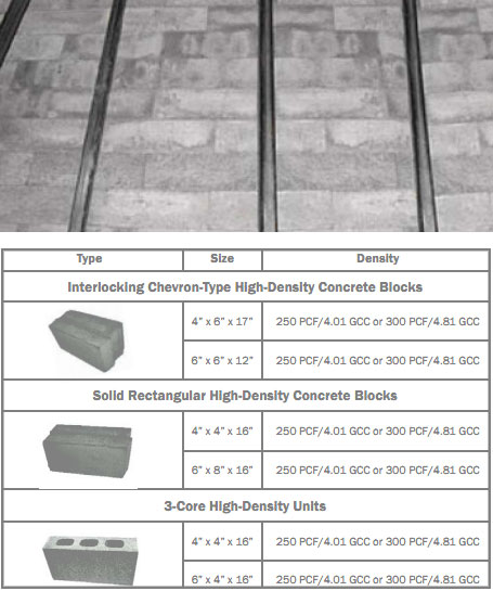 AECinfocom News HighDensity Concrete Blocks from MarShield