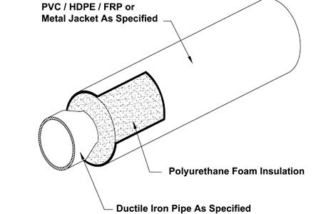 AECinfo.com News: Tricon Ductile Iron