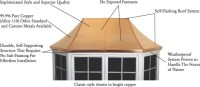 Bow Window Roof Framing.Windows Pe'Cor Construction And