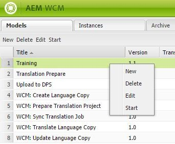 start-workflow-in-aem-cq-aemcq5tutorials