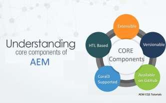 aem core components