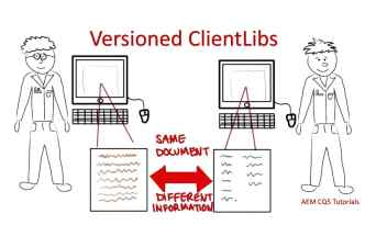 versioned clientlibs aem acs commons