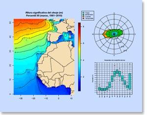 Atlas de clima marítimo
