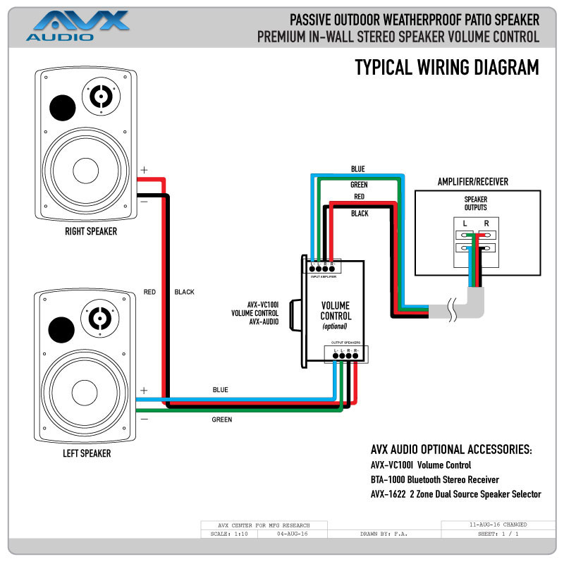 speaker selector switch wiring diagram the circular flow is a white weatherproof outdoor for patio with 6.5