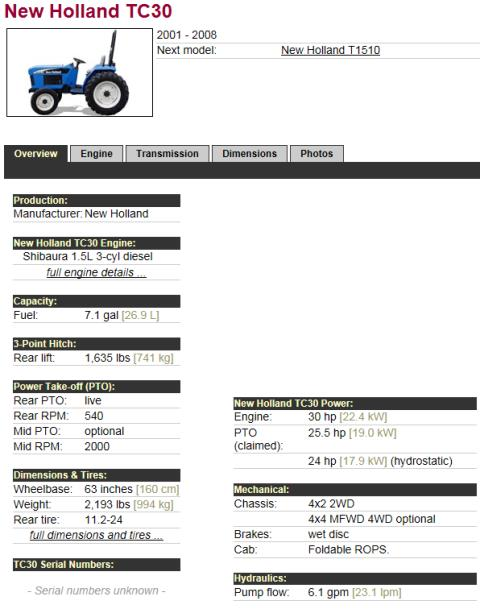 NEW HOLLAND TC30 4WD Tractor w/ Front End Loader & Backhoe