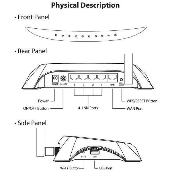 Aerial.net :: 3G/3.75G Wireless N Router 150M 802.11b/g/n