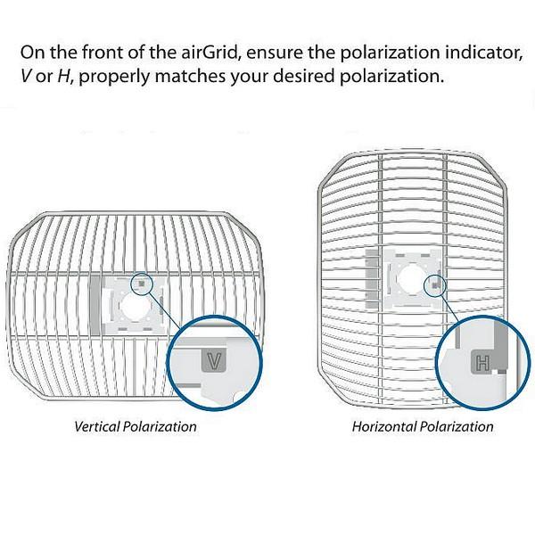 Aerial.net :: UBNT AG-HP-2G20, AirGrid M2, AirMax AP-CPE (NEW)