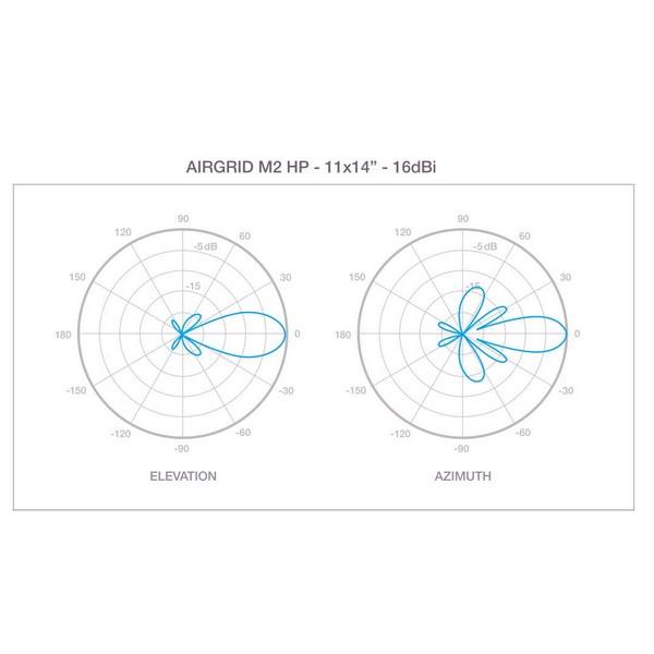 Aerial.net :: AG-2G16 AirGrid M2, AirMax AP-CPE