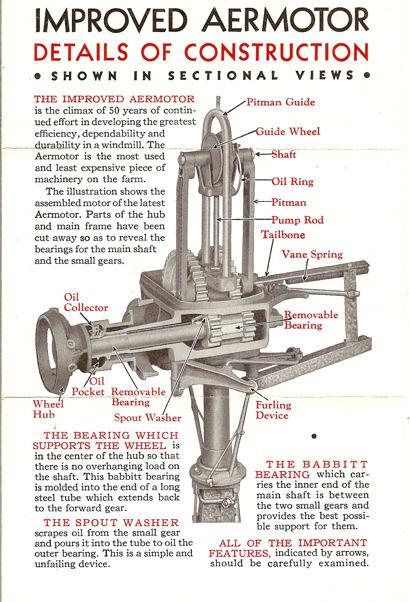 Aer Motor