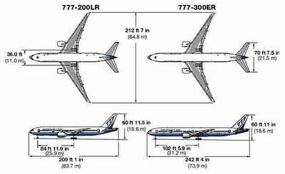 Boeing Airplane Engines, Boeing, Free Engine Image For