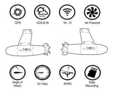 Aircraft Engine Components System Components Wiring