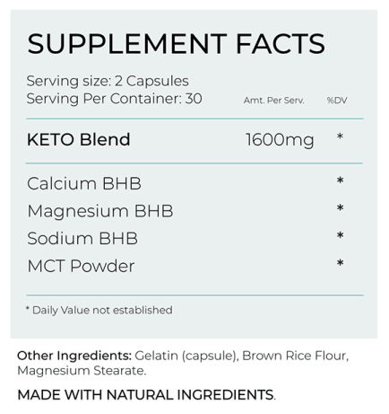 Pure Health Research Keto ingredients