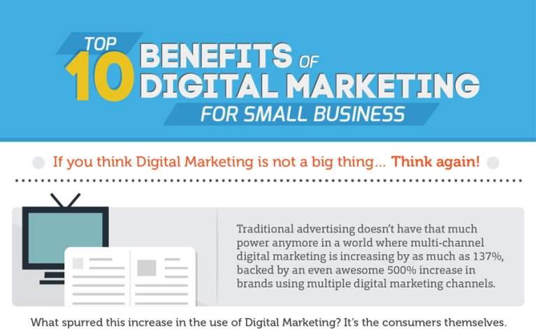 ten benifits of digital marketing for local business