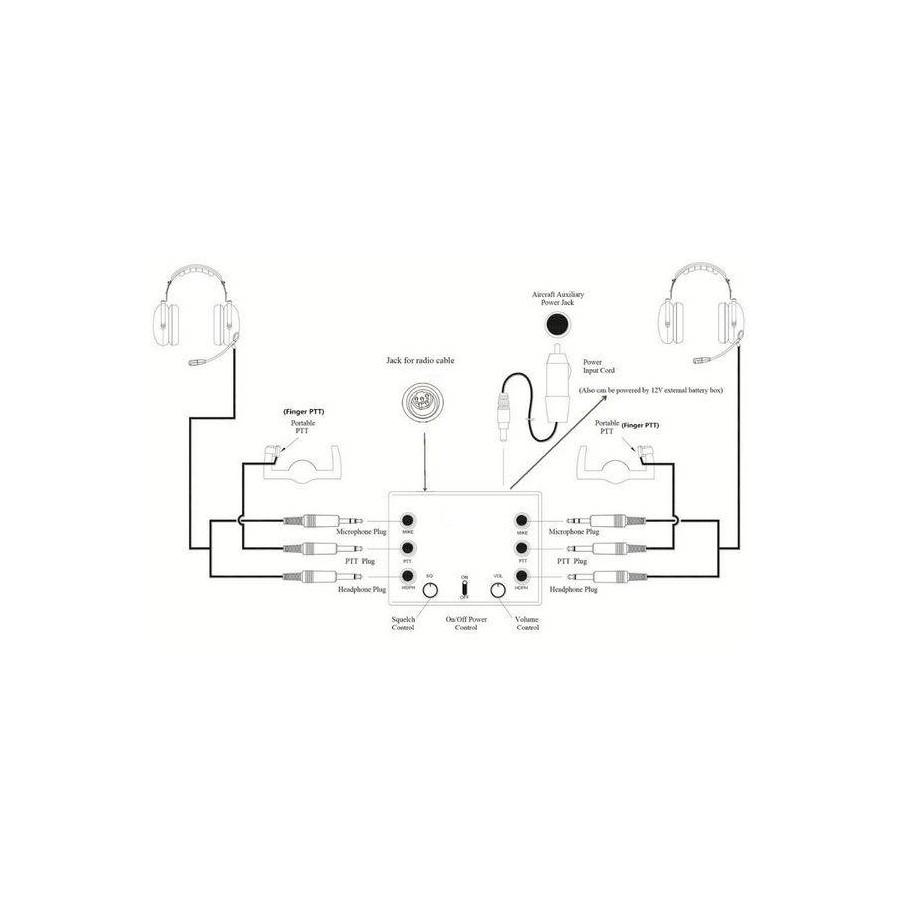 hight resolution of  aviation intercom 2 pax kenwood molded double jacks wire ptt
