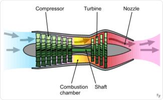 turbojet