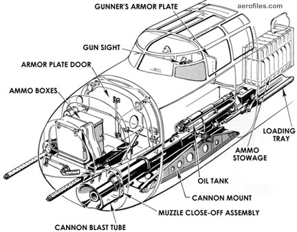 B-25 75 mm loading notice