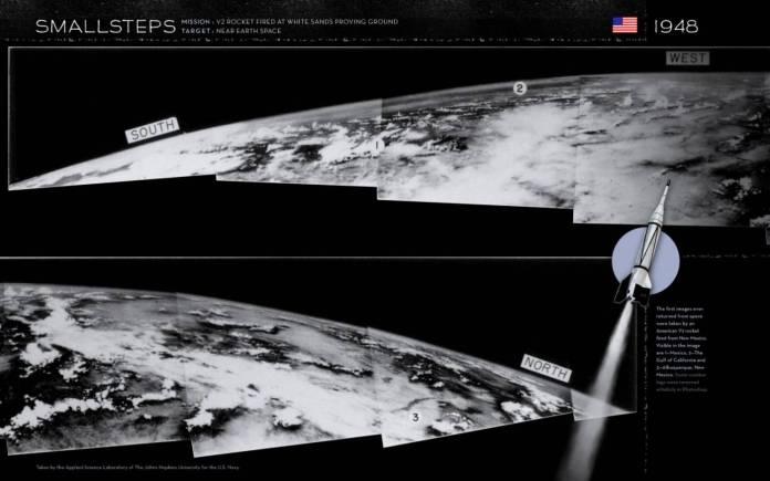 Primeiras imagens da Terra feita pelo V2 e divulgadas hoje pela NASA.