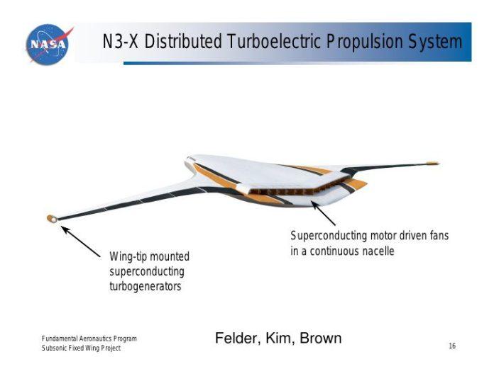 Aeronave será baseada em conceito N3-X da NASA.
