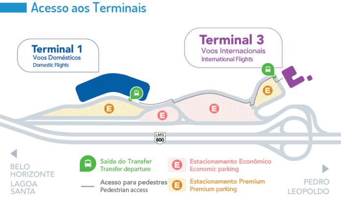 acesso_ao_terminal