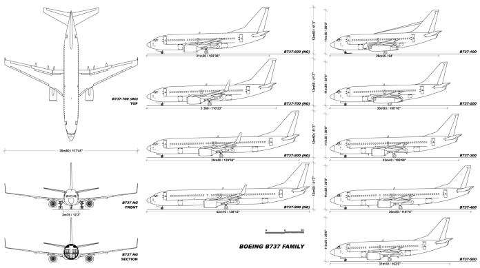Comparação de tamanho entre versões.