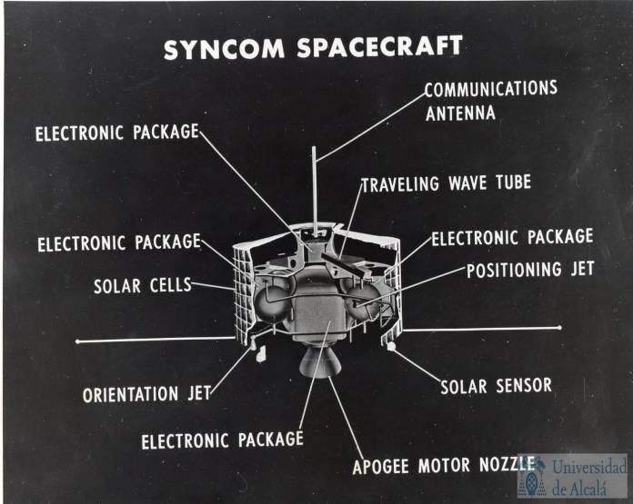 Detalhamento de um satélite Syncom.