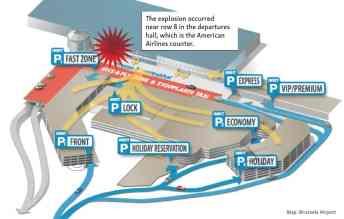 Infográfico mostra o local exato da primeira explosão no Aeroporto de Bruxelas. Vista externa.