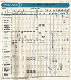 Lista de horários dos voos em 1961. Foto - JPB Transportation/Reprodução