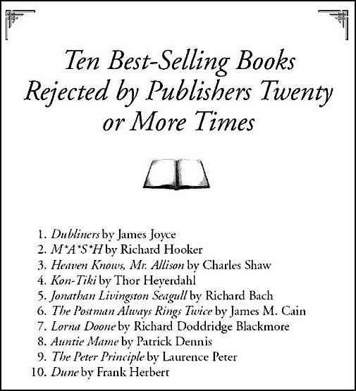 Ten Bestselling Books