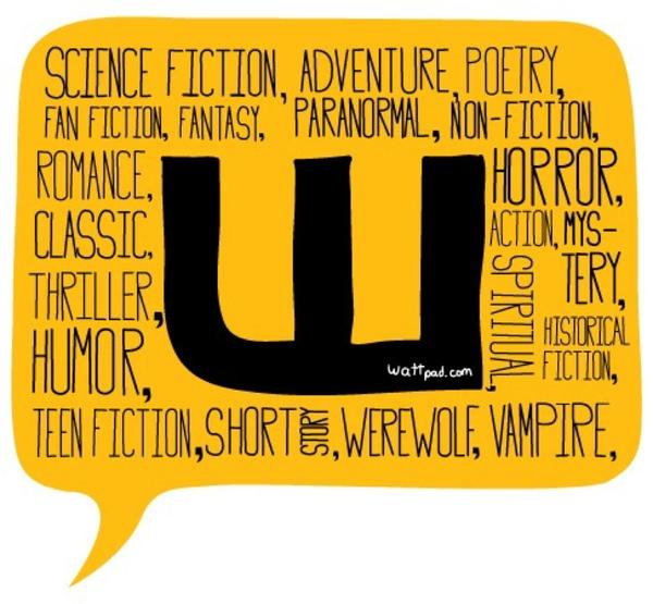 Wattpad for Authors