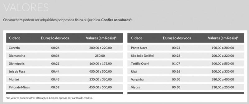 Valores Voa Minas