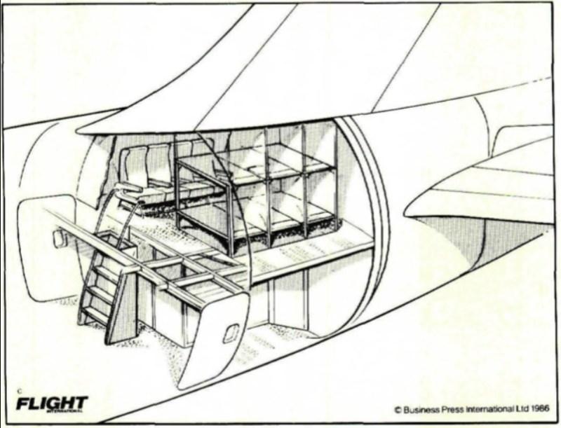 Seção na cauda do Boeing 747 ASB