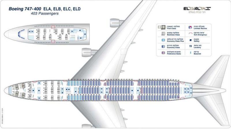 Avião Boeing 747-400 El Al Assentos