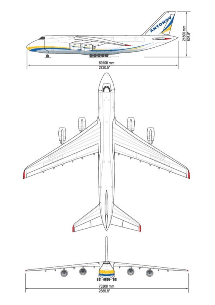 Antonov AN-124 Ruslan Dimensões