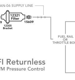efi returnless  [ 3300 x 1081 Pixel ]