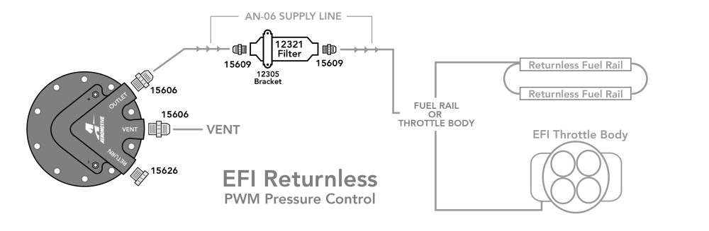 medium resolution of efi returnless